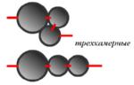 Септик из железобетонных колец